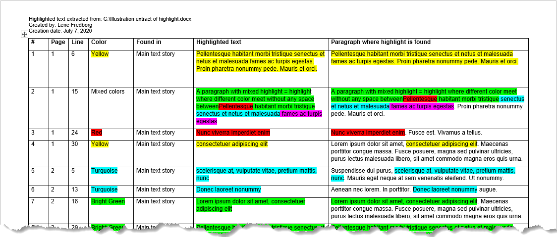 Highlighting in Word – Example of the result of extracting highlight to new document